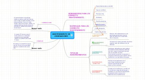 Mind Map: MANTENIMIENTO DEORDENADORES