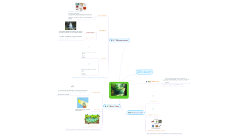 Mind Map: LA NATURALEZA