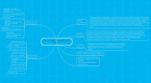 Mind Map: Are you ready lo live in the 21st century?