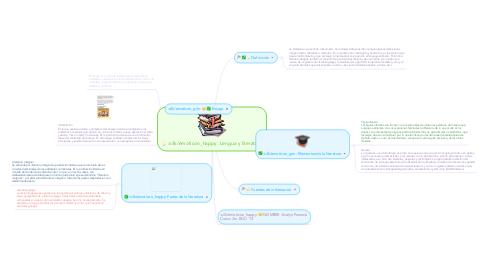 Mind Map: Lengua y literatura
