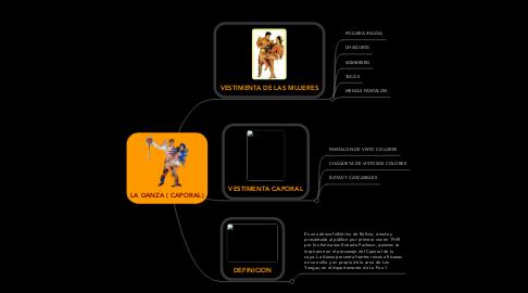 Mind Map: LA DANZA ( CAPORAL)