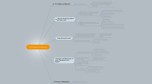 Mind Map: To A Degree And Beyond