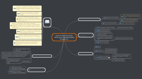 Mind Map: Synchronous Audio/Video Meetings to Promote Student Engagement