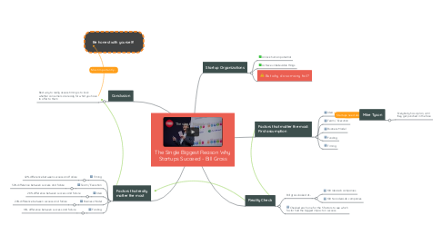 Mind Map: The Single Biggest Reason Why Startups Succeed - Bill Gross