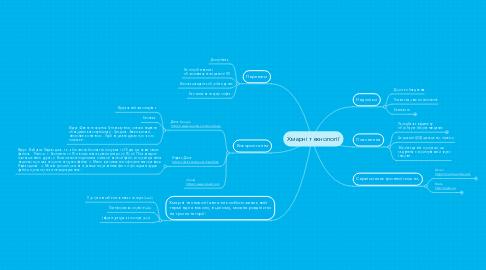 Mind Map: Хмарні технології