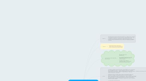 Mind Map: Формирование ключевых компетенций учащихся при обучении математике на основе использования личностно ориентированного подхода к обучению.