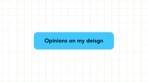 Mind Map: Opinions on my deisgn