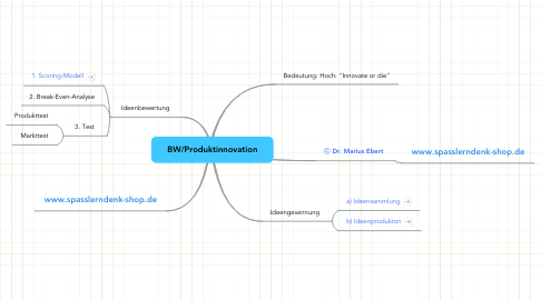 Mind Map: BW/Produktinnovation