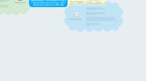 Mind Map: «Формирование у обучающихся интереса  к предмету физическая культура  через внеурочную деятельность»Mind Map