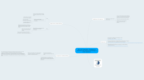 Mind Map: SDL 5:OCT Expectation: 'Developing an awareness of the influence of technology on written expression.'