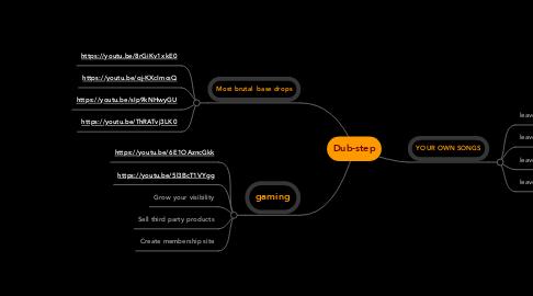 Mind Map: Dub-step