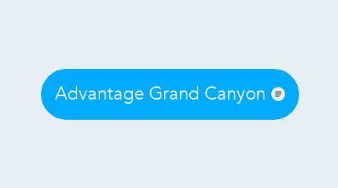 Mind Map: Advantage Grand Canyon