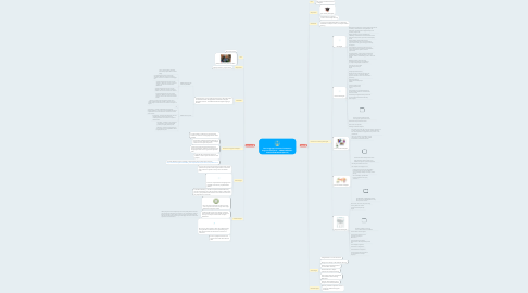Mind Map: Two Language Educational Instruction Programs Compared    ADRIAN MOORE - TEACH-NOW M2U5A2(Part 2)