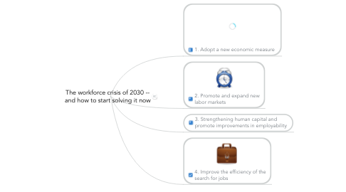 Mind Map: The workforce crisis of 2030 -- and how to start solving it now