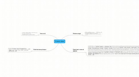 Mind Map: Сложные эфиры