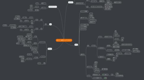 Mind Map: セミナー起業シェアハウスPJ