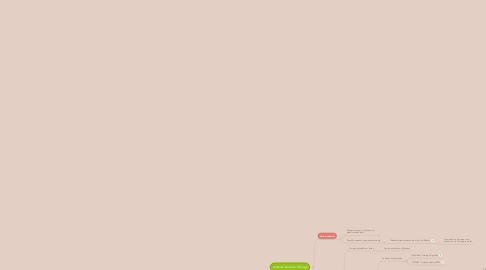Mind Map: Pause do Virt