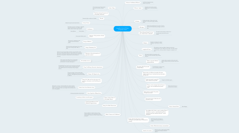 Mind Map: Laughter Out of Place: Chapters 4 & 5
