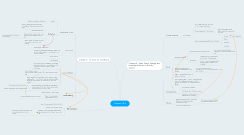 Mind Map: Chapter 4 & 5
