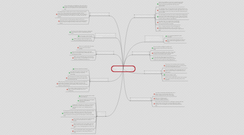 Mind Map: 10 Heuristics Evaluation of checking of price list