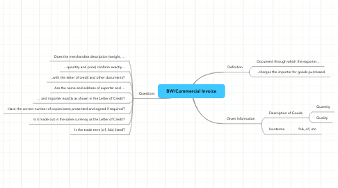 Mind Map: BW/Commercial Invoice