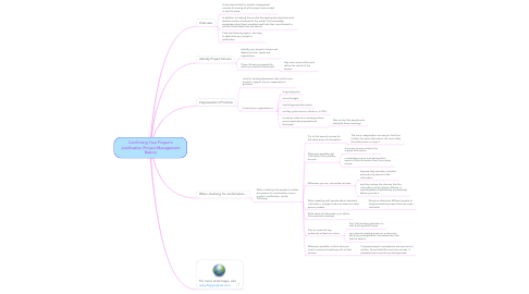 Mind Map: Confirming Your Project's Justification (Project Management Basics)