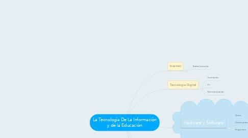 Mind Map: La Tecnologìa De La Informaciòn y de la Educaciòn