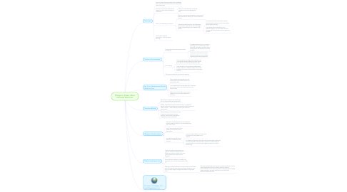 Mind Map: 5 Steps to Faster, More Informed Decisions
