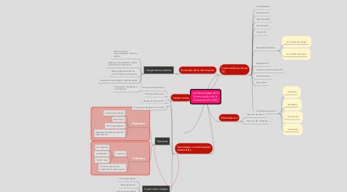 Mind Map: Las Tecnologías de la Información y de la Comunicación (TIC)