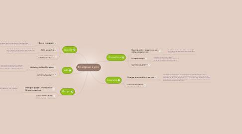 Mind Map: Електронні курси