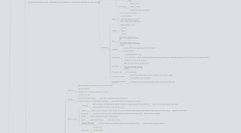 Mind Map: Copy of Сегмент Облучатель