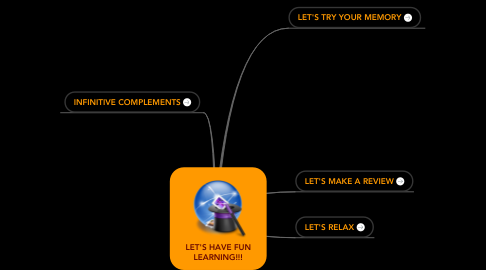Mind Map: LET'S HAVE FUN LEARNING!!!
