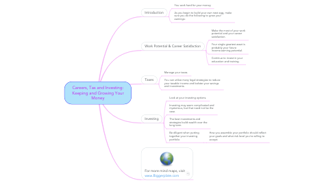 Mind Map: Careers, Tax and Investing: Keeping and Growing Your Money