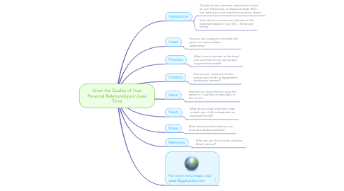 Mind Map: Grow the Quality of Your Personal Relationships in Less Time