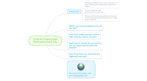 Mind Map: Tricks for Creating High Performance Each Day