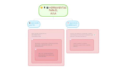Mind Map: HERRAMIENTAS PARA EL AULA