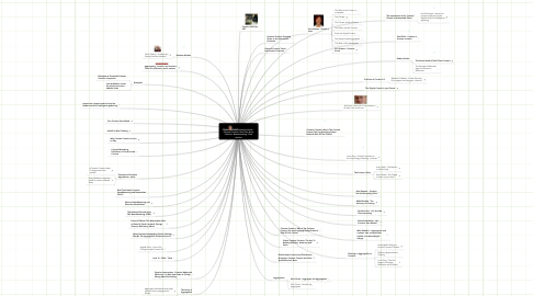 Mind Map: Content Curation, Real-Time News