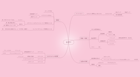 Mind Map: 音叉PJ