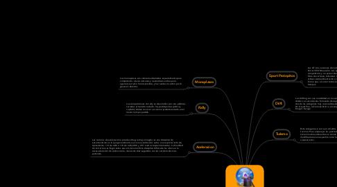 Mind Map: Categorias de Carreras
