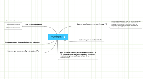 Mind Map: Mantenimiento de
