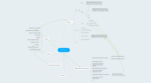 Mind Map: Well-Group