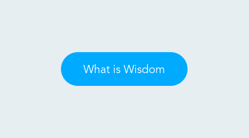 Mind Map: What is Wisdom