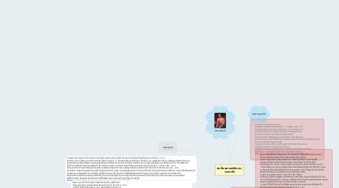 Mind Map: สมเด็จพระเทพศิรินทรา บรมราชินี