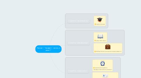 """Mind Map: Проект """" Кредит - жизнь в долг?"""""""