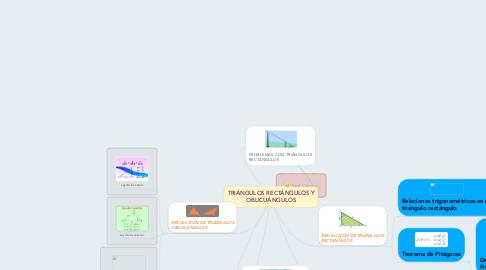 Mind Map: TRIÁNGULOS RECTÁNGULOS Y OBLICUÁNGULOS