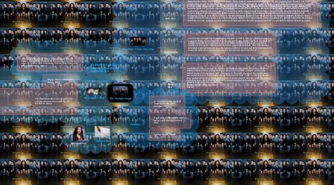 Mind Map: The Twilight Saga