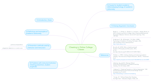 Mind Map: Cheating in Online College Classes