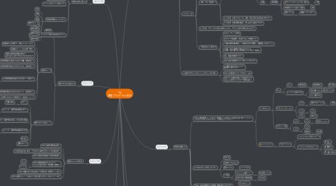 Mind Map: kg 講座プログラム設計