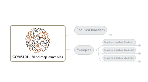 Mind Map: COMS101 - Mind map examples