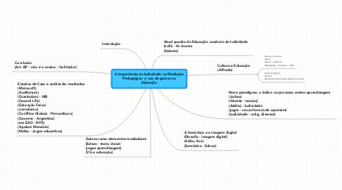 Mind Map: A importância da ludicidade na MediaçãoPedagógica: o uso de games naEducação